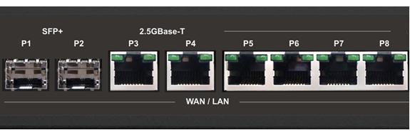 Flexibele WAN-LAN poorten